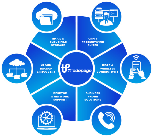 Tradepage IT Services